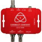Connect Convert | SDI zu HDMI - ATOMOS ATOMCCVSH1